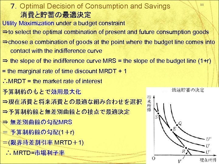 7.Optimal Decision of Consumption and Savings 消費と貯蓄の最適決定 11 Utility Maximization under a budget constraint