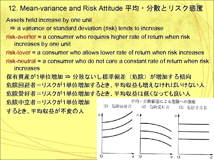 17 12. Mean-variance and Risk Attitude 平均・分散とリスク態度 Assets held increase by one unit ⇒