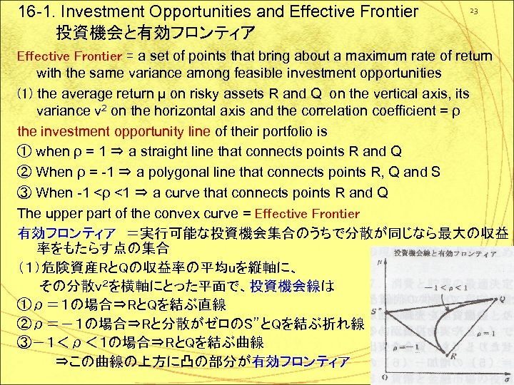 16 -1. Investment Opportunities and Effective Frontier  投資機会と有効フロンティア 23 Effective Frontier = a set