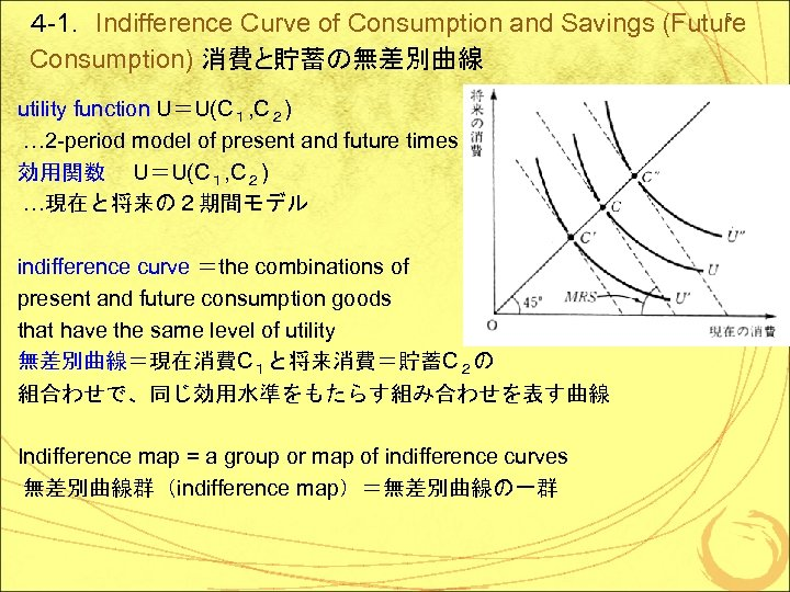 5 4 -1. Indifference Curve of Consumption and Savings (Future Consumption) 消費と貯蓄の無差別曲線 utility function
