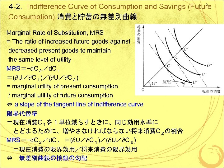 6 4 -2. Indifference Curve of Consumption and Savings (Future Consumption) 消費と貯蓄の無差別曲線 Marginal Rate