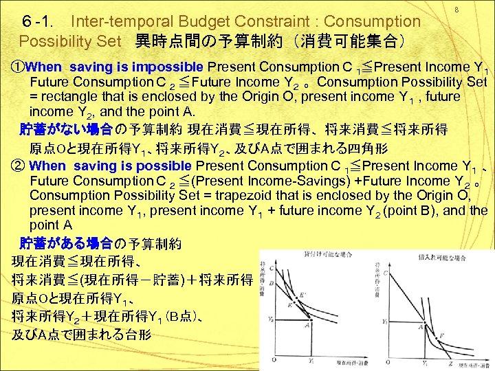 6 -1. Inter-temporal Budget Constraint : Consumption Possibility Set 異時点間の予算制約(消費可能集合) 8 ①When saving is