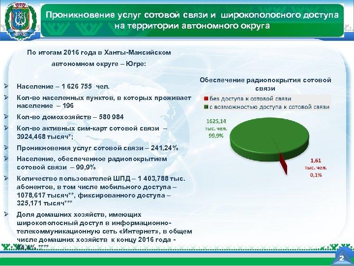 Департамент информационныхсотовой связи и широкополосного доступа Проникновение услуг технологий Ханты-Мансийского автономного округа - Югры