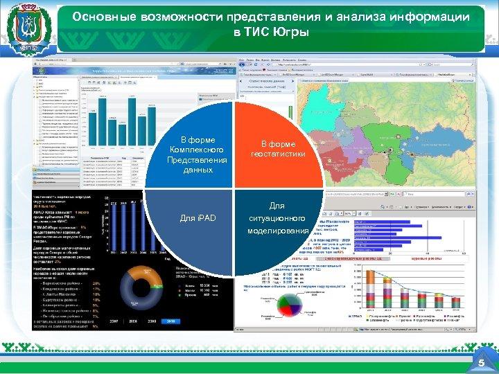Основные возможности представления и анализа информации Департамент информационных технологий Ханты-Мансийского автономного округа - Югры