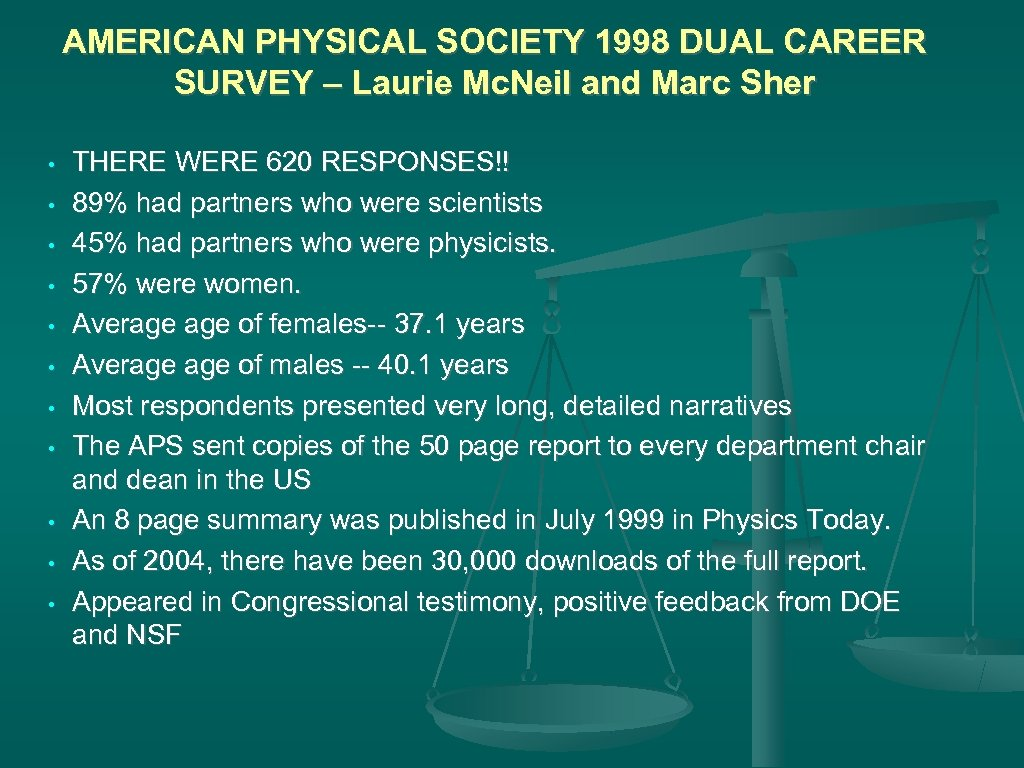 AMERICAN PHYSICAL SOCIETY 1998 DUAL CAREER SURVEY – Laurie Mc. Neil and Marc Sher