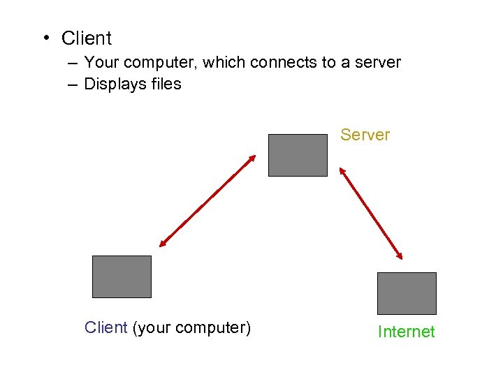 • Client – Your computer, which connects to a server – Displays files