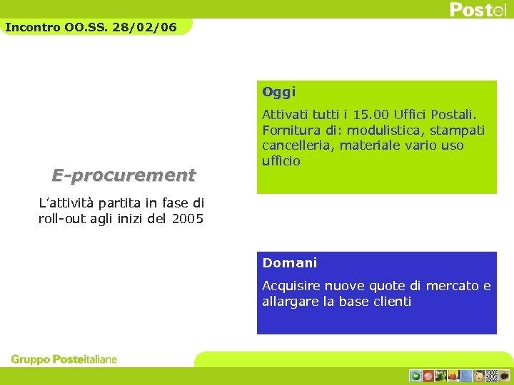 Incontro OO. SS. 28/02/06 Oggi E-procurement Attivati tutti i 15. 00 Uffici Postali. Fornitura