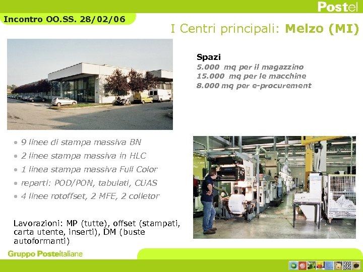 Incontro OO. SS. 28/02/06 I Centri principali: Melzo (MI) Spazi 5. 000 mq per