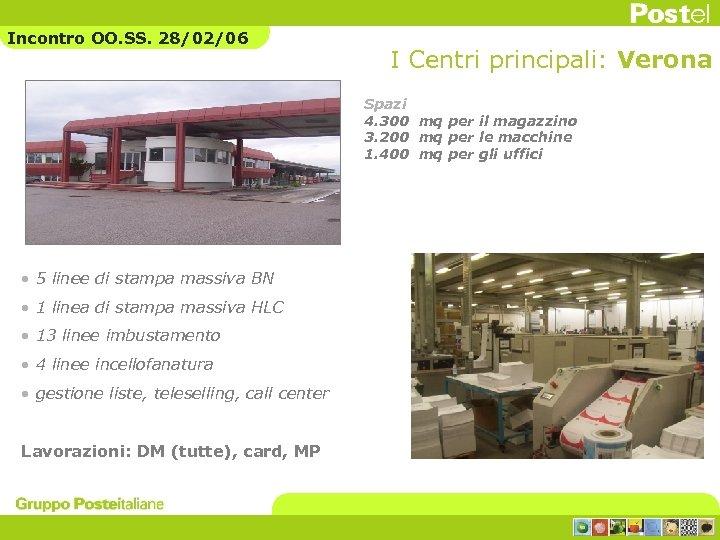 Incontro OO. SS. 28/02/06 I Centri principali: Verona Spazi 4. 300 mq per il