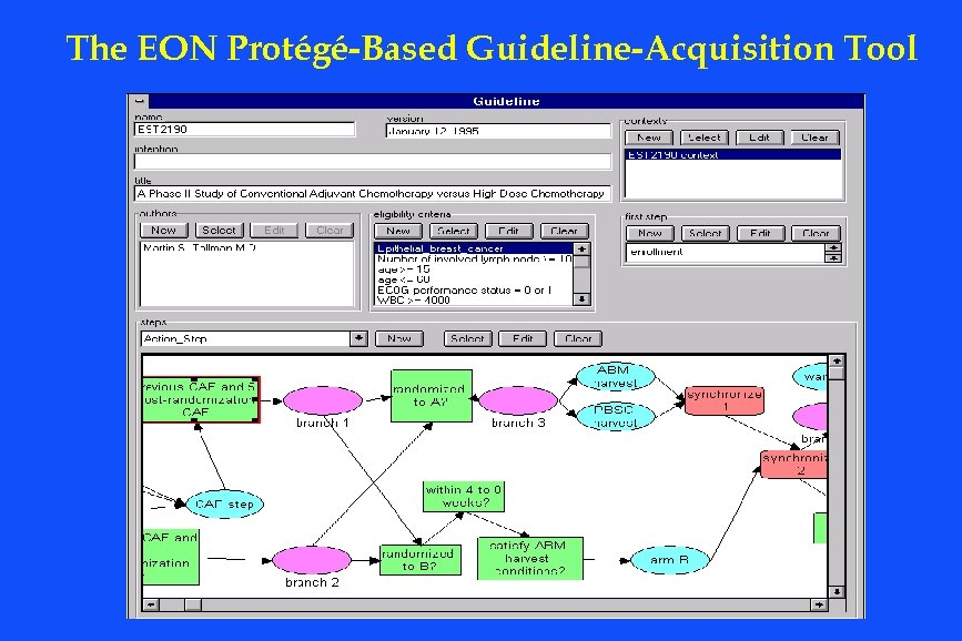 The EON Protégé-Based Guideline-Acquisition Tool