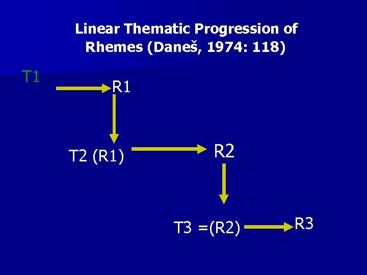 Linear Thematic Progression of Rhemes (Daneš, 1974: 118) T 1 R 1 T 2