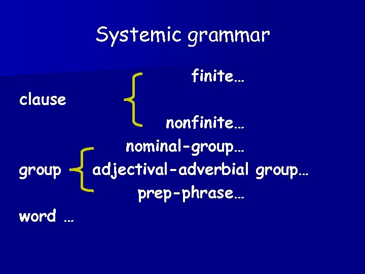 Systemic grammar clause group word … finite… nonfinite… nominal-group… adjectival-adverbial group… prep-phrase…