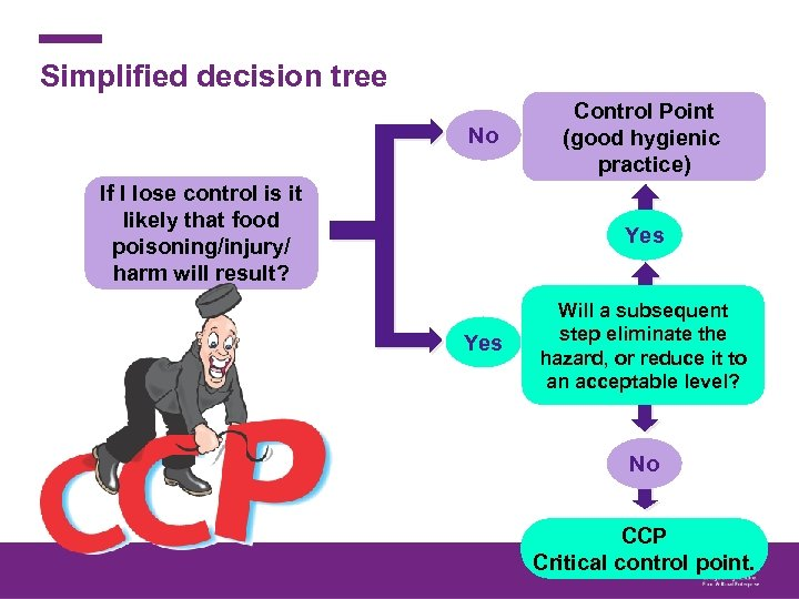 Simplified decision tree No If I lose control is it likely that food poisoning/injury/
