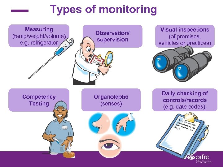 Types of monitoring Measuring (temp/weight/volume) e. g. refrigerator Observation/ supervision Visual inspections (of premises,