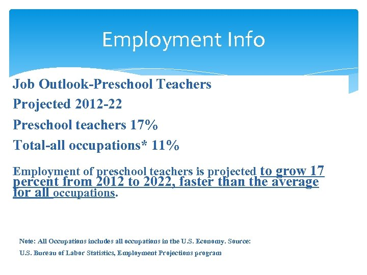 Employment Info Job Outlook-Preschool Teachers Projected 2012 -22 Preschool teachers 17% Total-all occupations* 11%