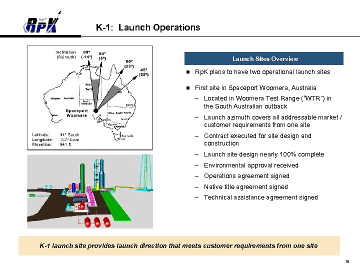 K-1: Launch Operations Launch Sites Overview n Rp. K plans to have two operational