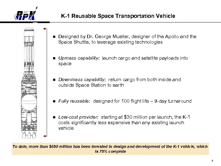 K-1 Reusable Space Transportation Vehicle n Designed by Dr. George Mueller, designer of the
