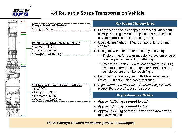 K-1 Reusable Space Transportation Vehicle Cargo / Payload Module § Length: 5. 9 m