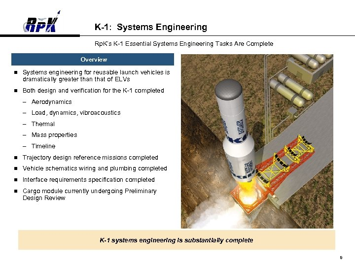 K-1: Systems Engineering Rp. K's K-1 Essential Systems Engineering Tasks Are Complete Overview n