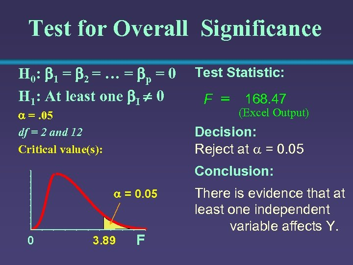 Test for Overall Significance H 0: 1 = 2 = … = p =