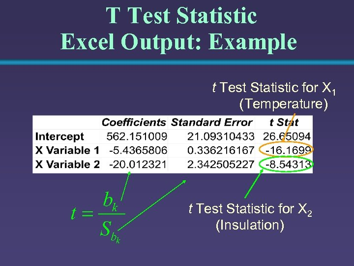 T Test Statistic Excel Output: Example t Test Statistic for X 1 (Temperature) t
