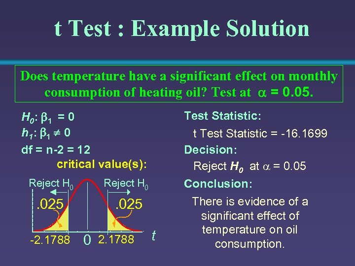t Test : Example Solution Does temperature have a significant effect on monthly consumption