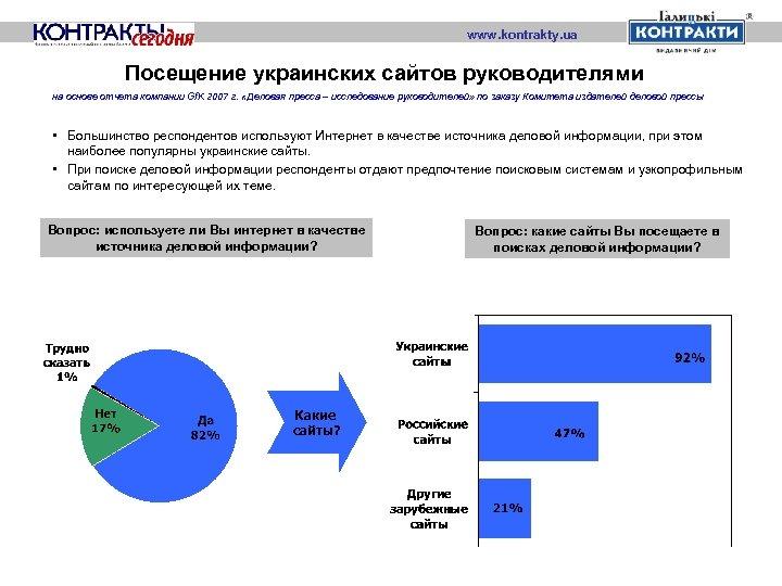 www. kontrakty. ua Посещение украинских сайтов руководителями на основе отчета компании Gf. K 2007