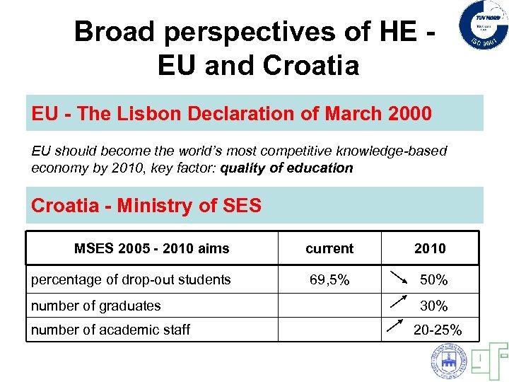 Broad perspectives of HE EU and Croatia EU - The Lisbon Declaration of March