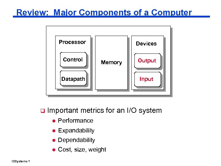 Review: Major Components of a Computer Processor Control Devices Memory Datapath q Input Important