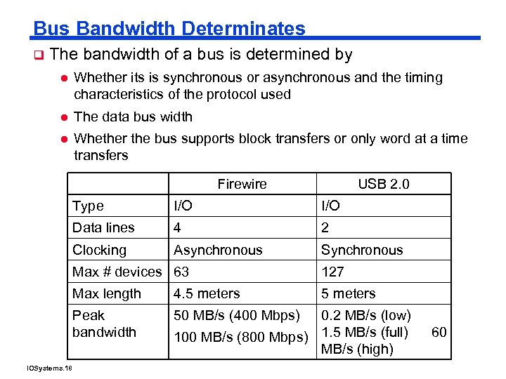 Bus Bandwidth Determinates q The bandwidth of a bus is determined by l Whether