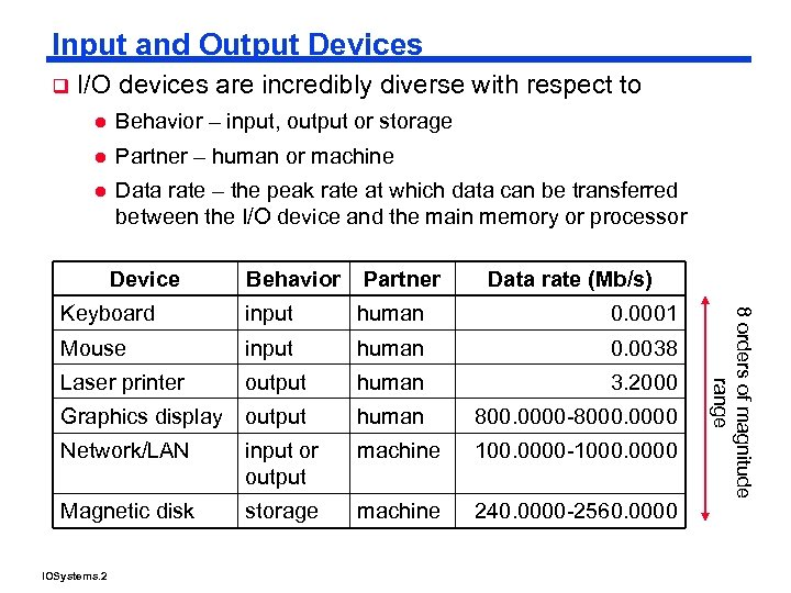 Input and Output Devices q I/O devices are incredibly diverse with respect to l