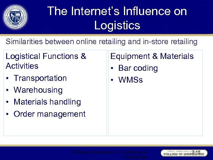 The Internet's Influence on Logistics Similarities between online retailing and in-store retailing Logistical Functions