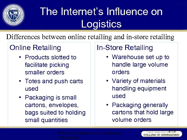The Internet's Influence on Logistics Differences between online retailing and in-store retailing Online Retailing