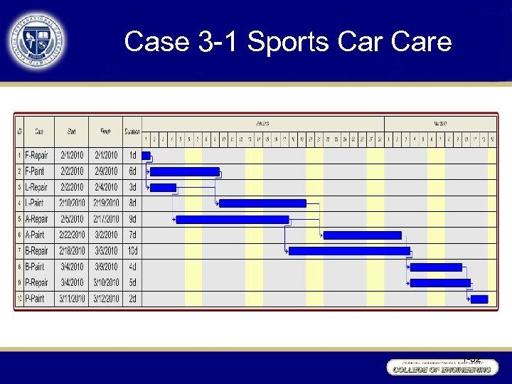 Case 3 -1 Sports Care 1 -32