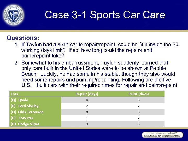 Case 3 -1 Sports Care Questions: 1. If Tayfun had a sixth car to