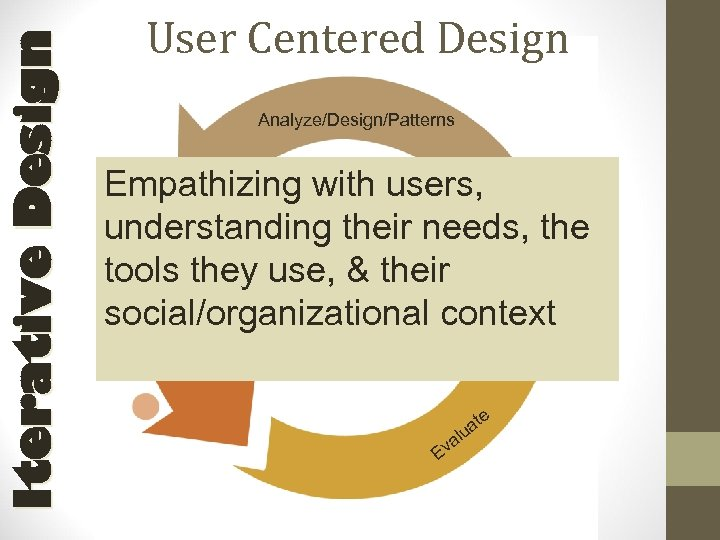 Analyze/Design/Patterns Empathizing with users, understanding their needs, the tools they use, & their social/organizational