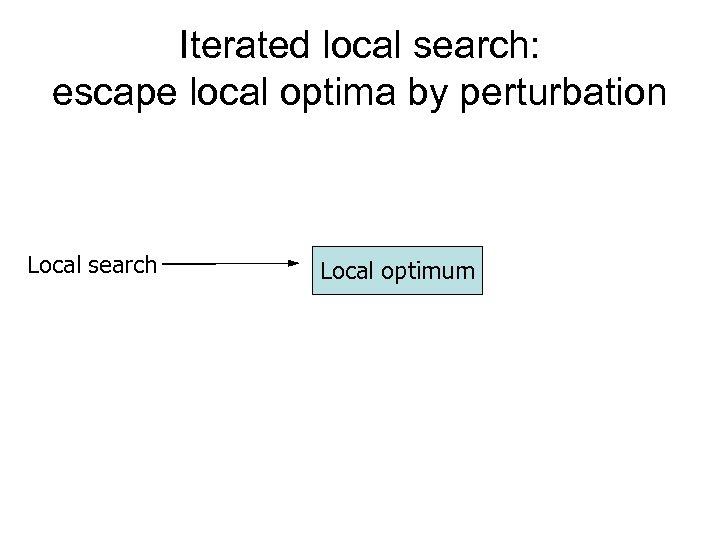 Iterated local search: escape local optima by perturbation Local search Local optimum