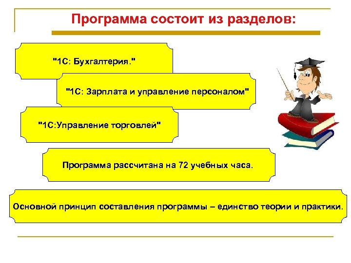 Программа состоит из разделов:
