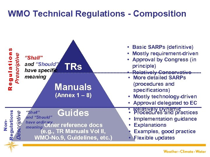 "Prescriptive Regulations WMO Technical Regulations - Composition ""Shall"" and ""Should"" have specific (Vol 1"