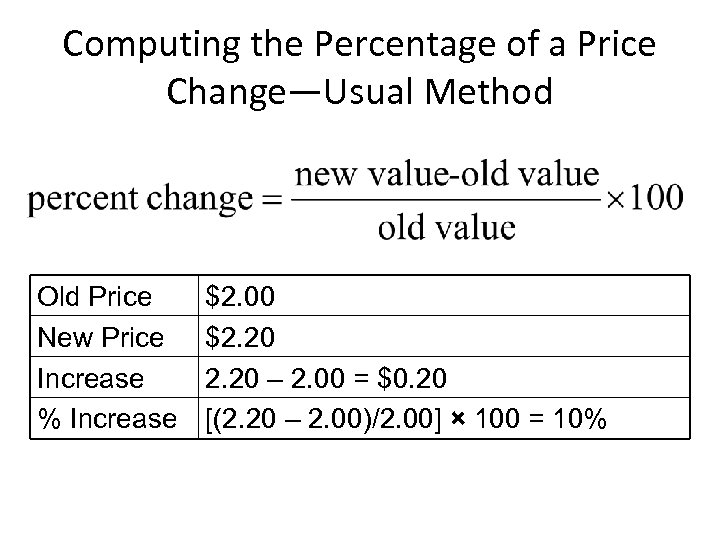 Computing the Percentage of a Price Change—Usual Method Old Price New Price Increase %