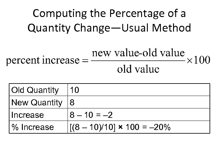 Computing the Percentage of a Quantity Change—Usual Method Old Quantity New Quantity Increase %