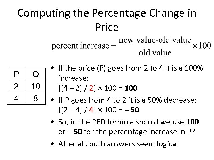 Computing the Percentage Change in Price P 2 4 Q 10 8 • If
