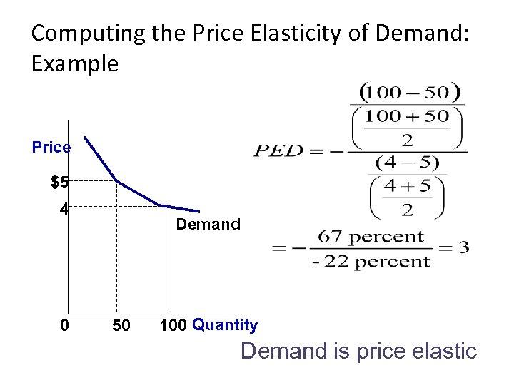 Computing the Price Elasticity of Demand: Example Price $5 4 0 Demand 50 100