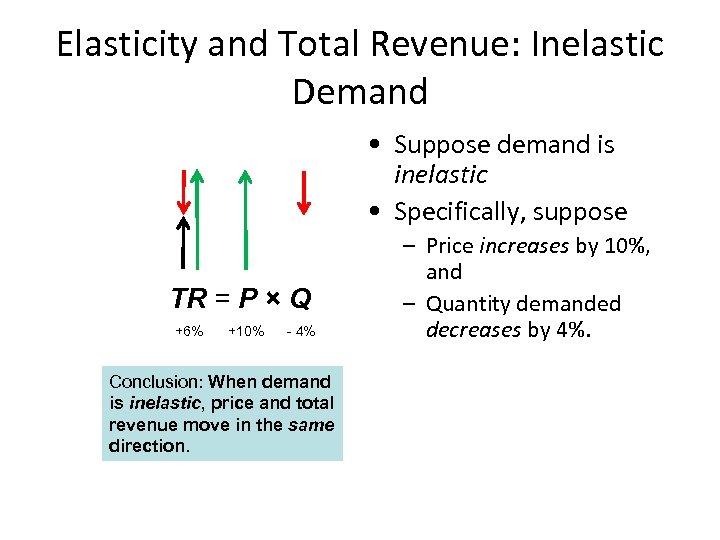 Elasticity and Total Revenue: Inelastic Demand • Suppose demand is inelastic • Specifically, suppose