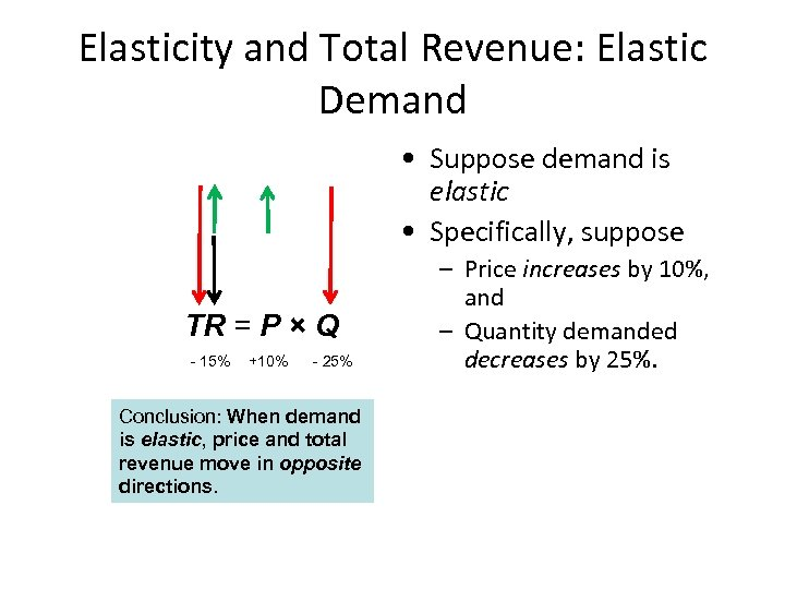 Elasticity and Total Revenue: Elastic Demand • Suppose demand is elastic • Specifically, suppose