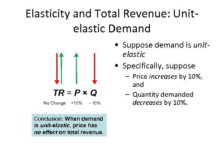 Elasticity and Total Revenue: Unitelastic Demand • Suppose demand is unitelastic • Specifically, suppose
