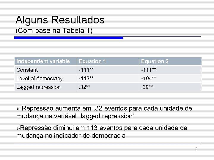 Alguns Resultados (Com base na Tabela 1) Independent variable Equation 1 Equation 2 Constant
