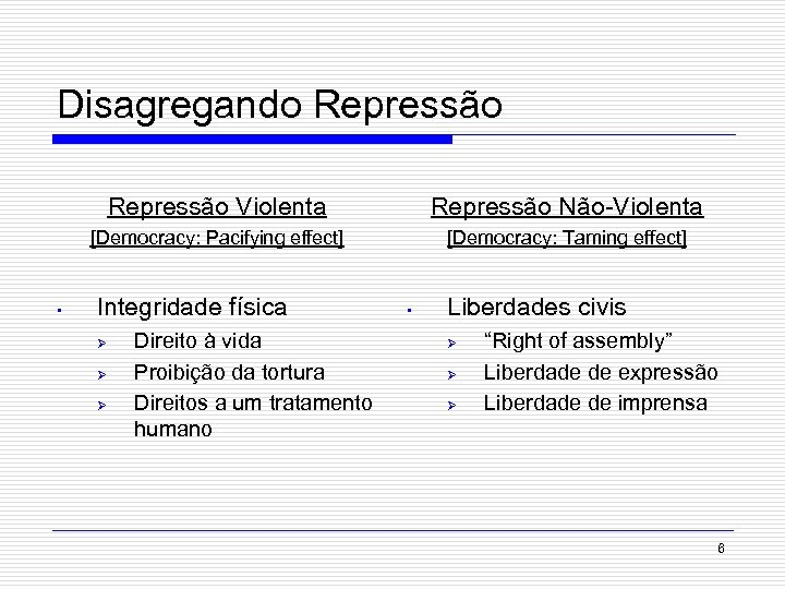 Disagregando Repressão Violenta [Democracy: Pacifying effect] • Repressão Não-Violenta [Democracy: Taming effect] Integridade física