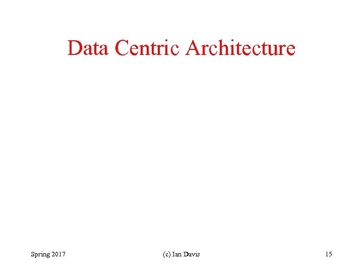 Data Centric Architecture Spring 2017 (c) Ian Davis 15