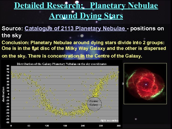 Detailed Research: Planetary Nebulae Around Dying Stars Source: Catalogue of 2113 Planetary Nebulae -